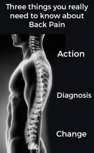 Backpain clinic in Bolton