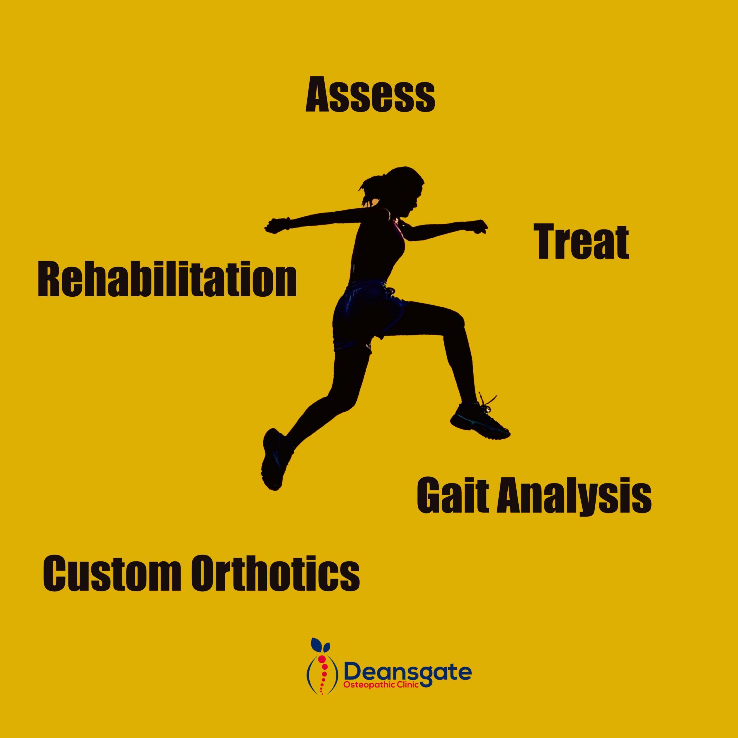 Custom Orthotics For Runners